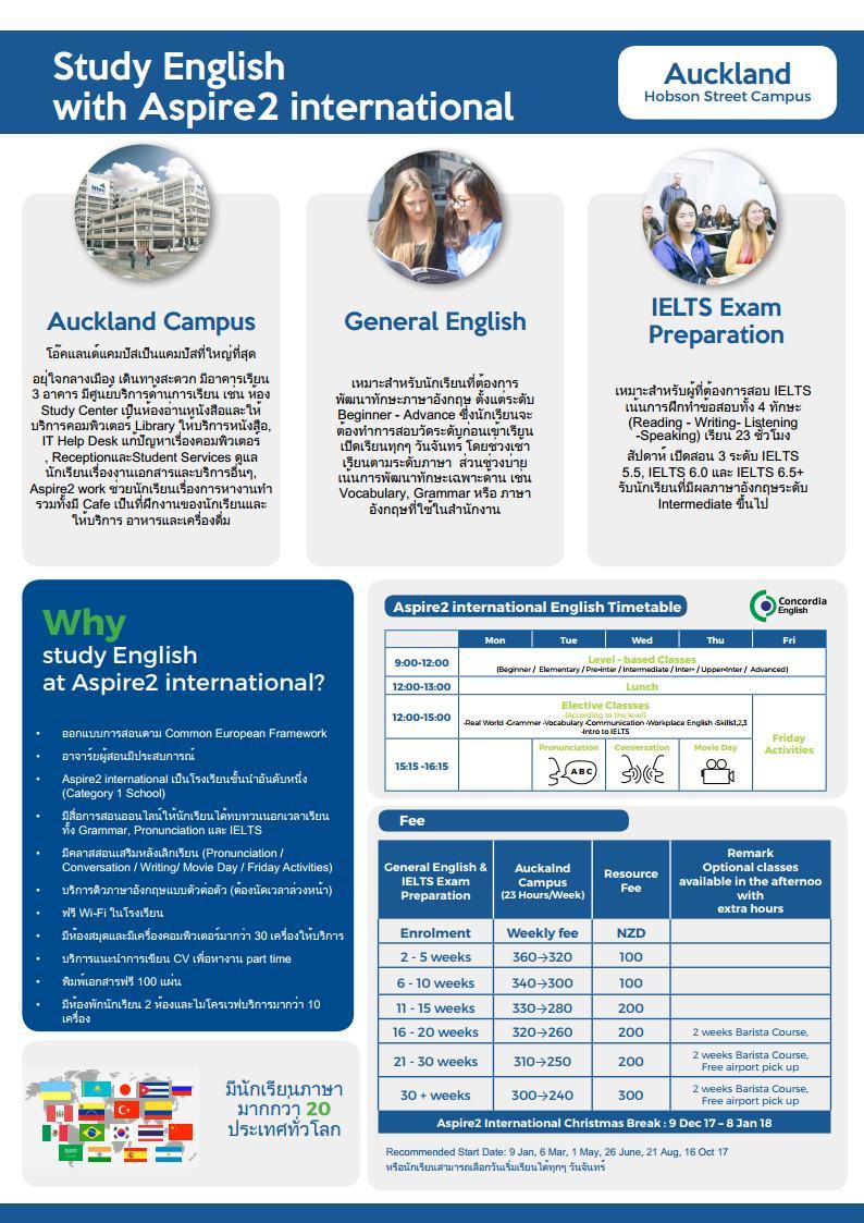 Aspire2 International