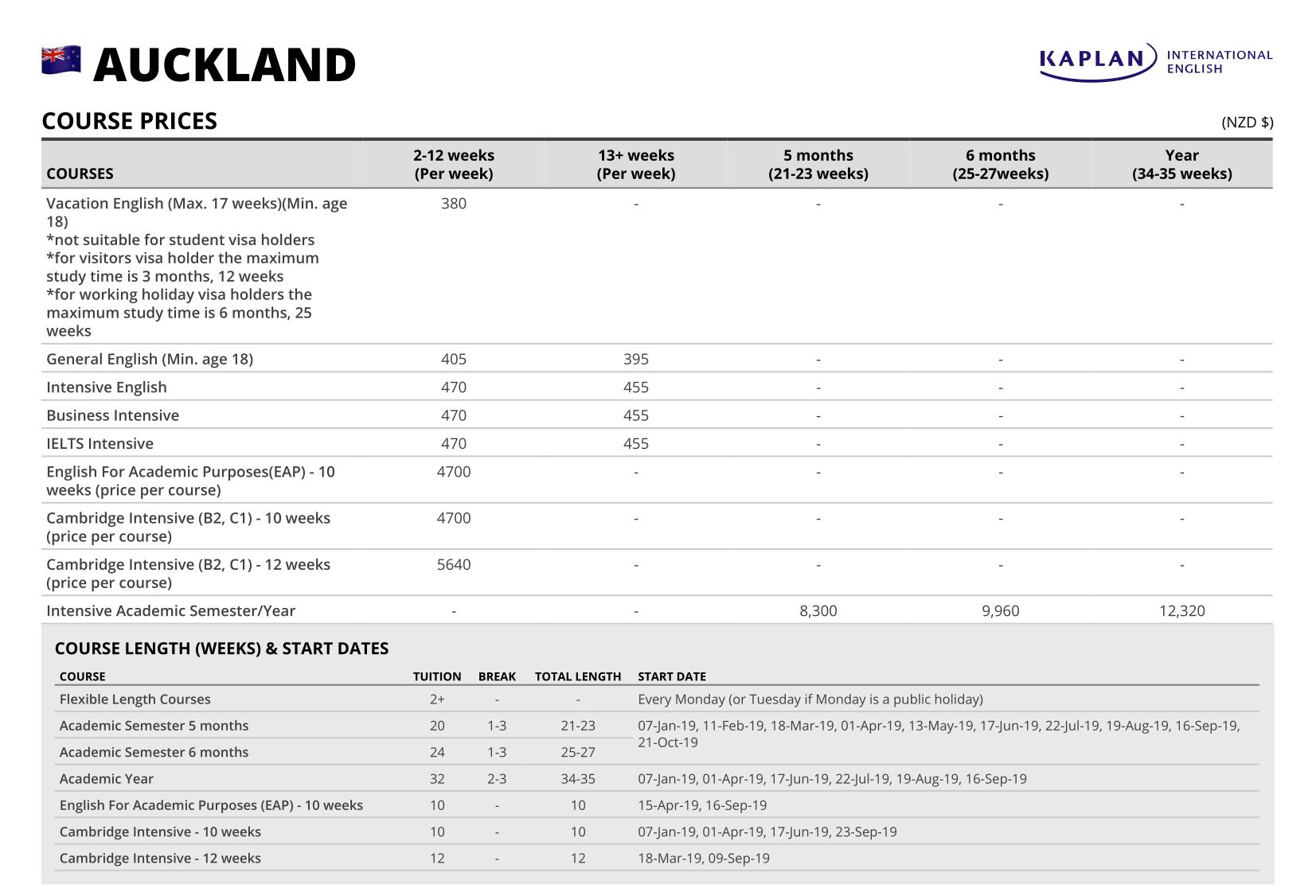 Kaplan New Zealand